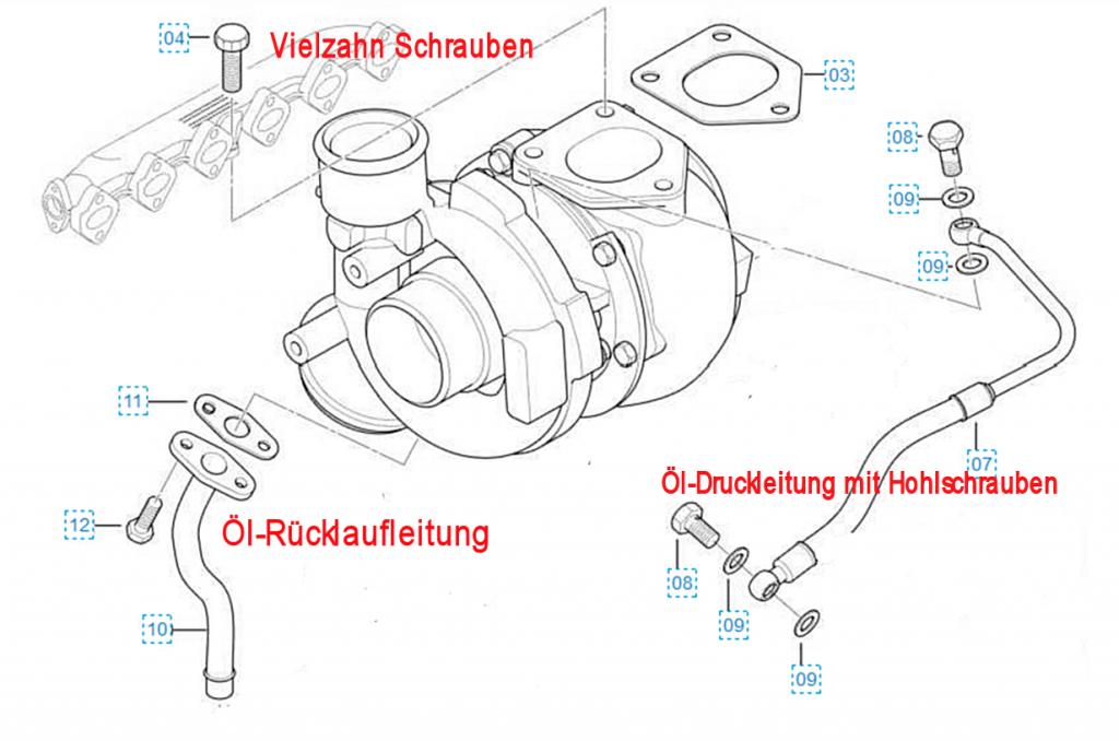 Die Neue Oldruckleitung Mit Den Neuen Kupferdichtringen Anbauen 07 09 Und Ebenfalls Dem Einlaufol Fullen Darauf Achten Dass Max